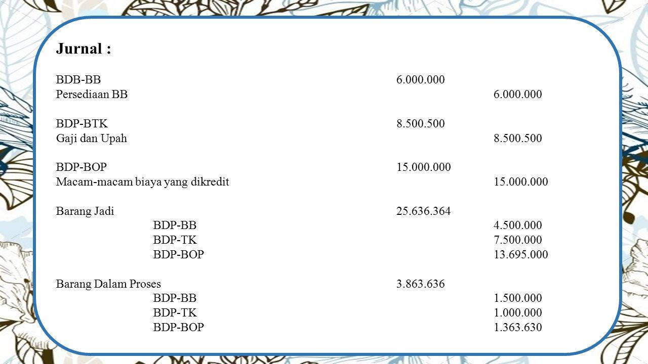 Jurnal : BDB-BB6.000.000 Persediaan BB6.000.000 BDP-BTK8.500.500 Gaji dan Upah8.500.500 BDP-BOP15.000.000 Macam-macam biaya yang dikredit15.000.000 Ba