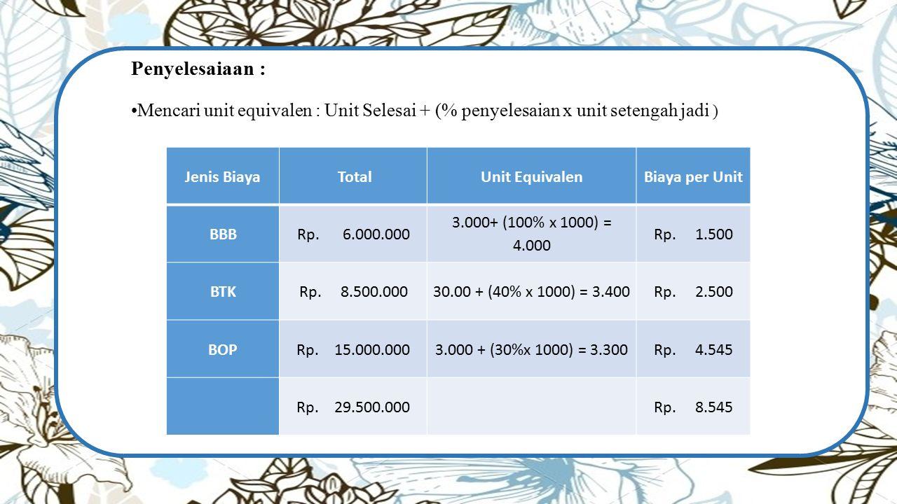 Jenis Biaya TotalUnit EquivalenBiaya per Unit BBBRp. 6.000.000 3.000+ (100% x 1000) = 4.000 Rp. 1.500 BTKRp. 8.500.00030.00 + (40% x 1000) = 3.400Rp.