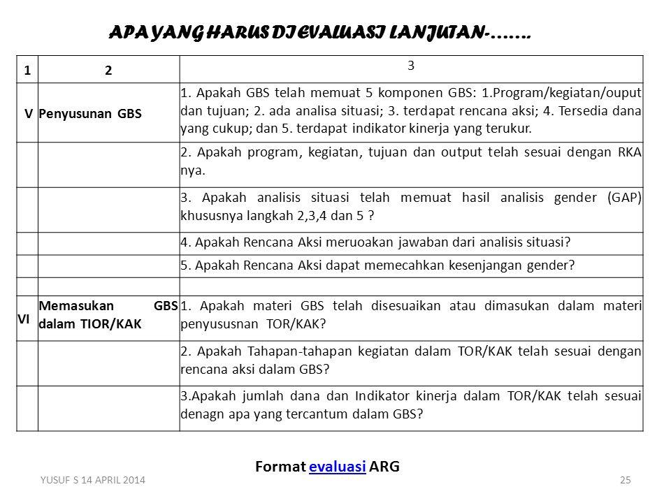 12 3 VPenyusunan GBS 1.