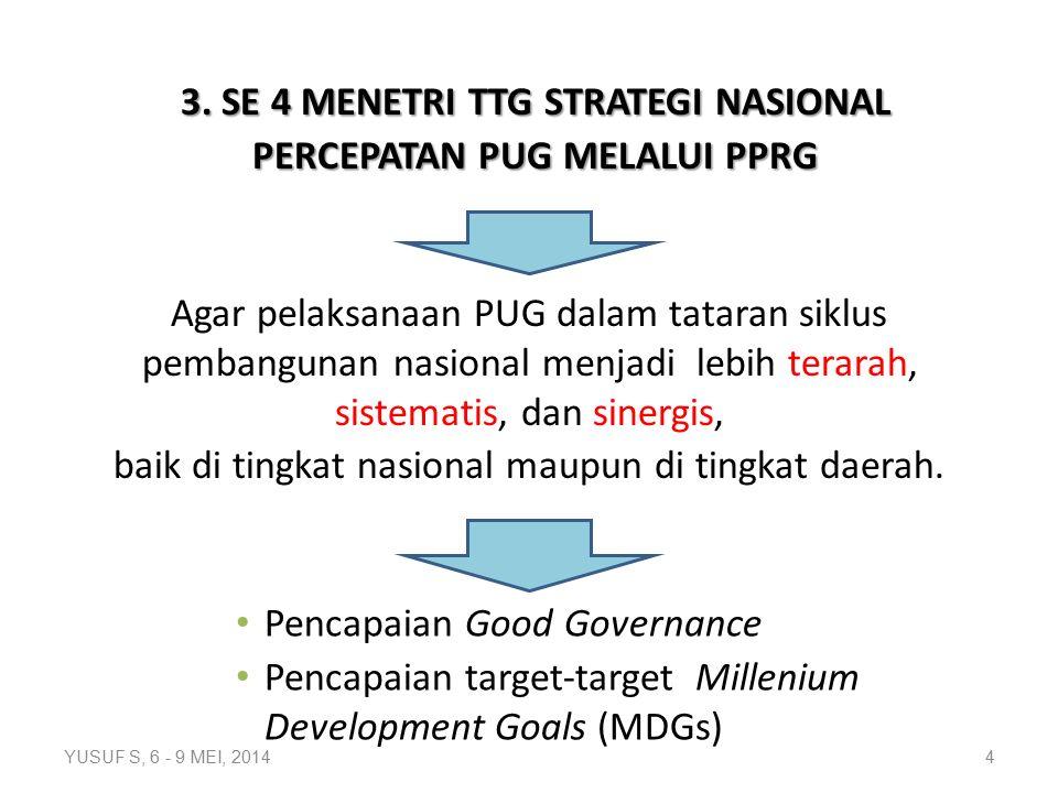 3. SE 4 MENETRI TTG STRATEGI NASIONAL PERCEPATAN PUG MELALUI PPRG Pencapaian Good Governance Pencapaian target-target Millenium Development Goals (MDG