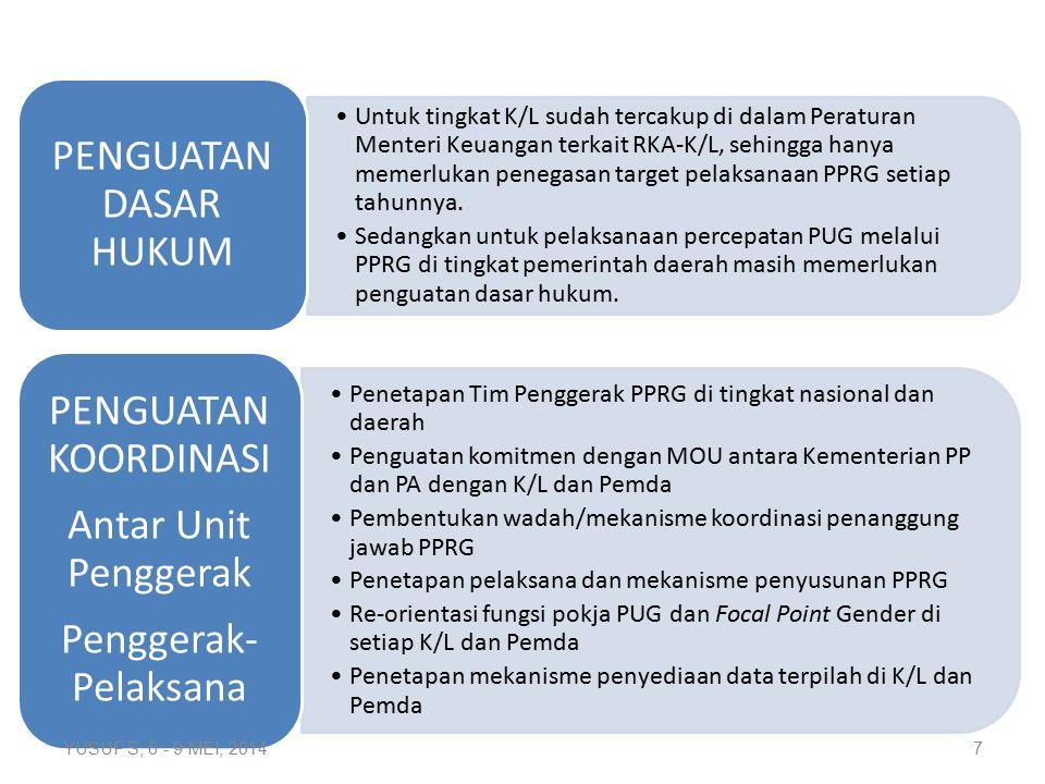 4.Permendagri 67/2011 1.