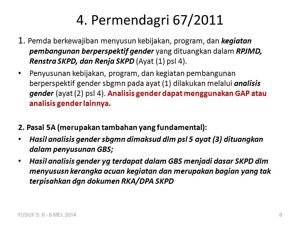 Langkah ke 1: analisis pada prinsipnya dimulai dari program dan kegiatan yang akan menjadi isu utama untuk dibahas dalam konteks gender.