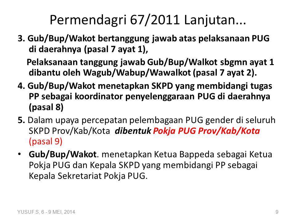Permendagri 67/2011 Lanjutan... 3.
