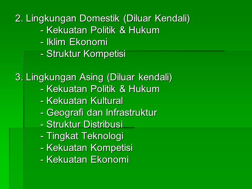 2. Lingkungan Domestik (Diluar Kendali) - Kekuatan Politik & Hukum - Iklim Ekonomi - Struktur Kompetisi 3. Lingkungan Asing (Diluar kendali) - Kekuata
