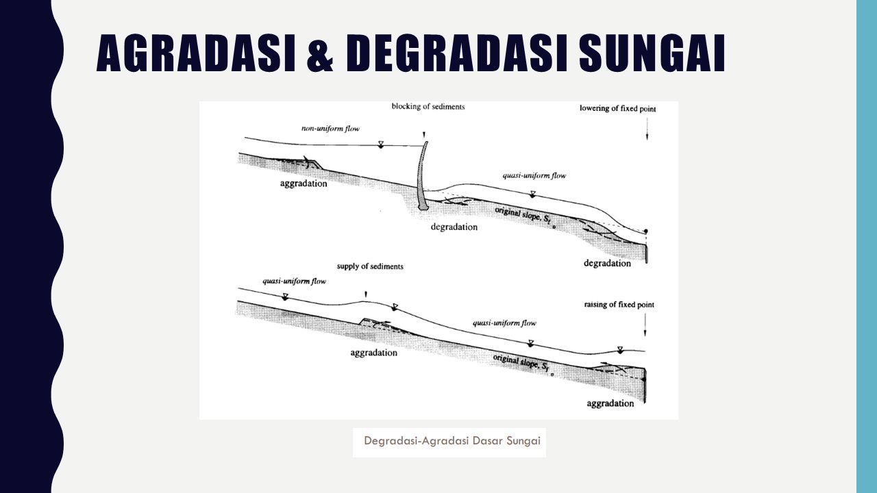 AGRADASI & DEGRADASI SUNGAI