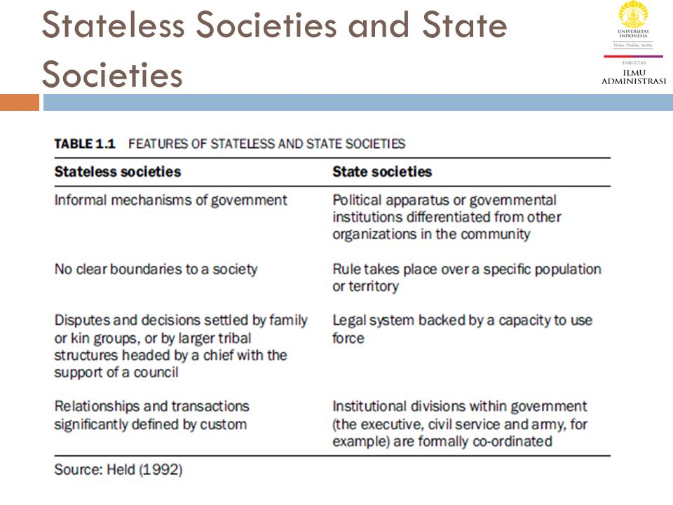Stateless Societies and State Societies
