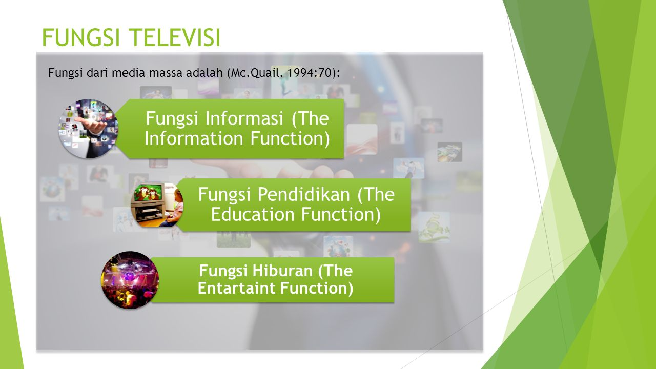 FUNGSI TELEVISI Fungsi Informasi (The Information Function) Fungsi Pendidikan (The Education Function) Fungsi Hiburan (The Entartaint Function) Fungsi dari media massa adalah (Mc.Quail.