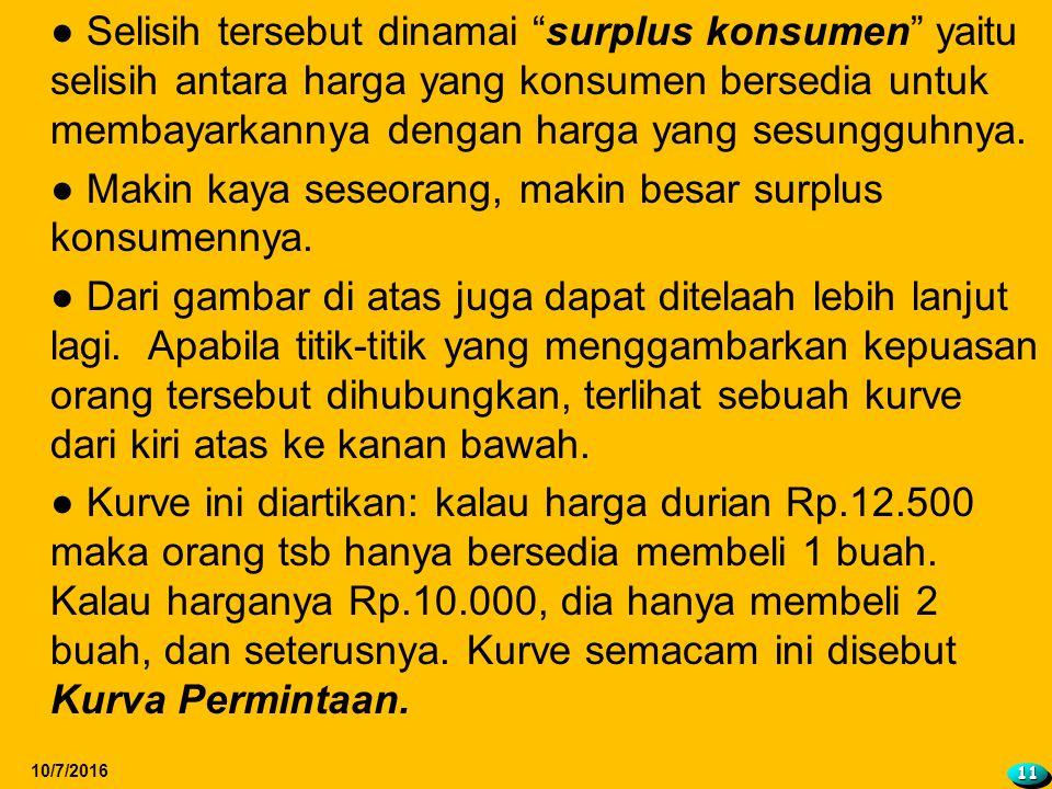 """● Selisih tersebut dinamai """"surplus konsumen"""" yaitu selisih antara harga yang konsumen bersedia untuk membayarkannya dengan harga yang sesungguhnya. ●"""