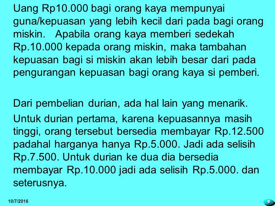 Uang Rp10.000 bagi orang kaya mempunyai guna/kepuasan yang lebih kecil dari pada bagi orang miskin. Apabila orang kaya memberi sedekah Rp.10.000 kepad