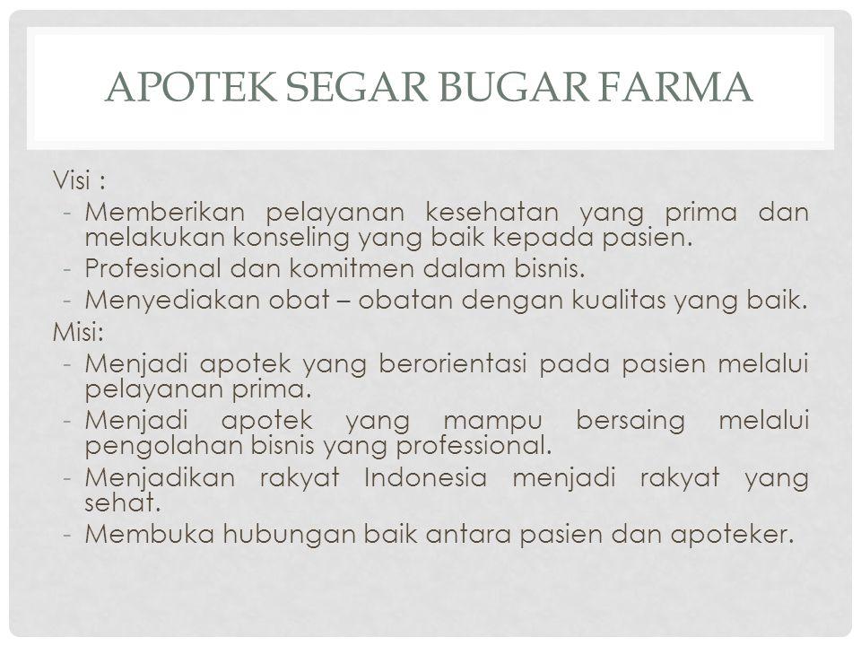 APOTEK SEGAR BUGAR FARMA Visi : -Memberikan pelayanan kesehatan yang prima dan melakukan konseling yang baik kepada pasien.