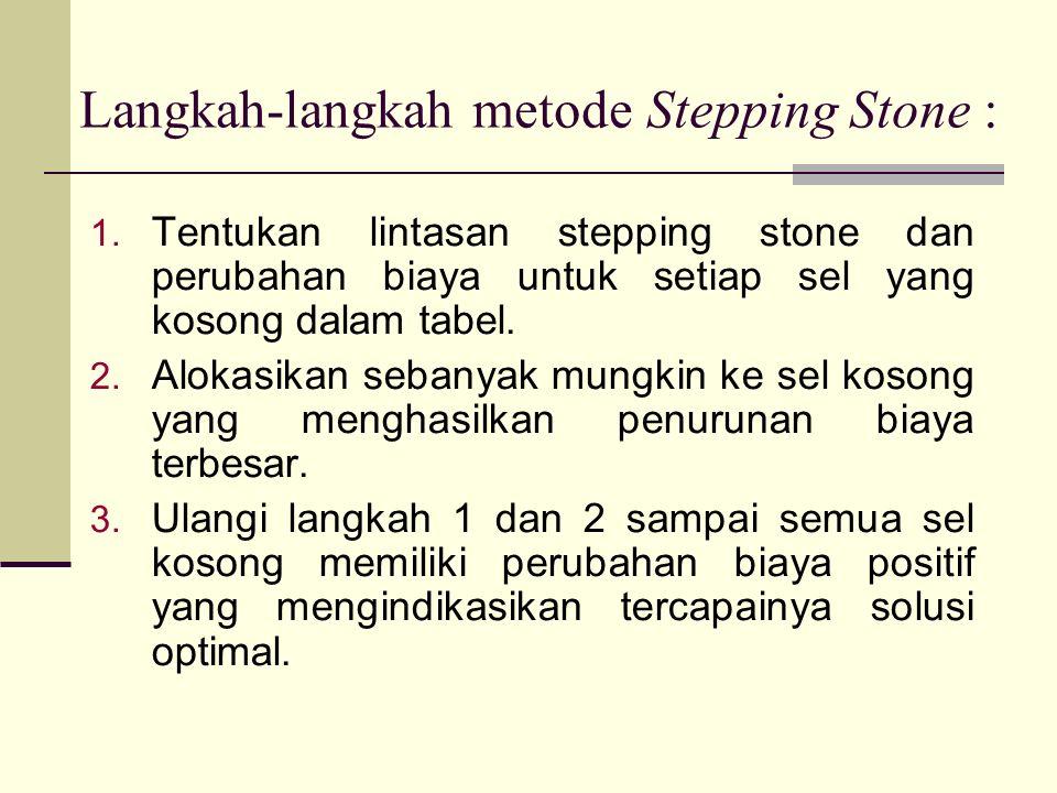 Langkah-langkah metode Stepping Stone : 1. Tentukan lintasan stepping stone dan perubahan biaya untuk setiap sel yang kosong dalam tabel. 2. Alokasika