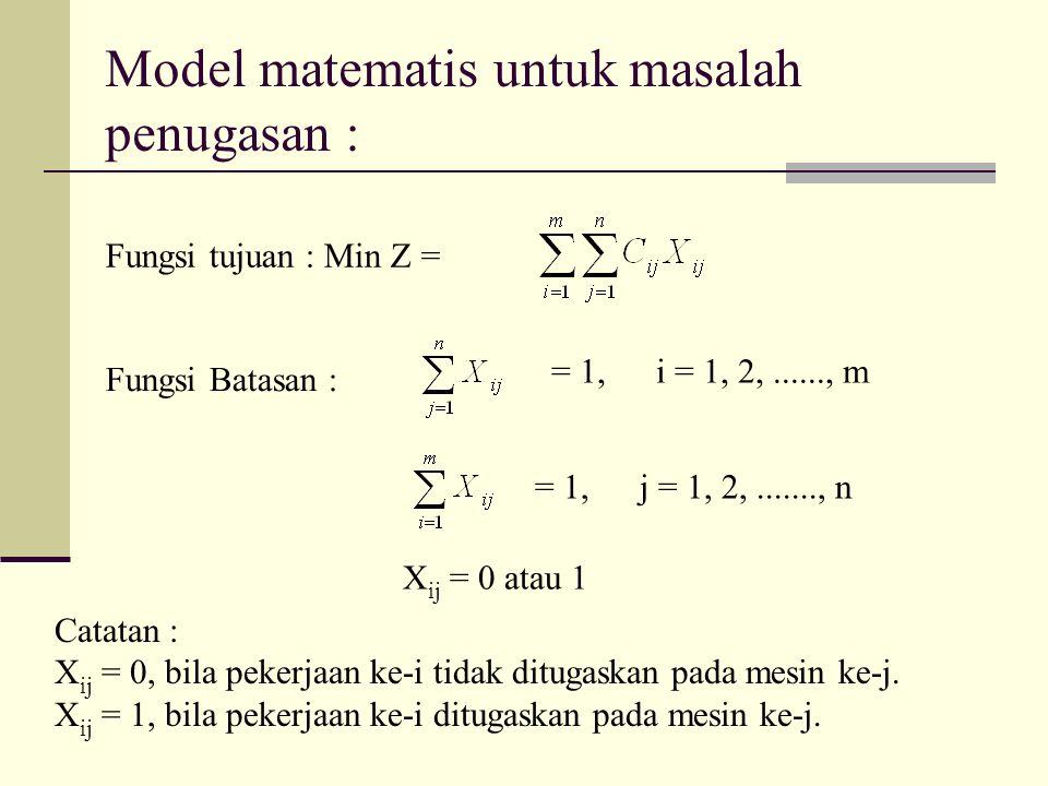 Model matematis untuk masalah penugasan : Fungsi tujuan : Min Z = Fungsi Batasan : = 1, i = 1, 2,......, m = 1, j = 1, 2,......., n X ij = 0 atau 1 Catatan : X ij = 0, bila pekerjaan ke-i tidak ditugaskan pada mesin ke-j.