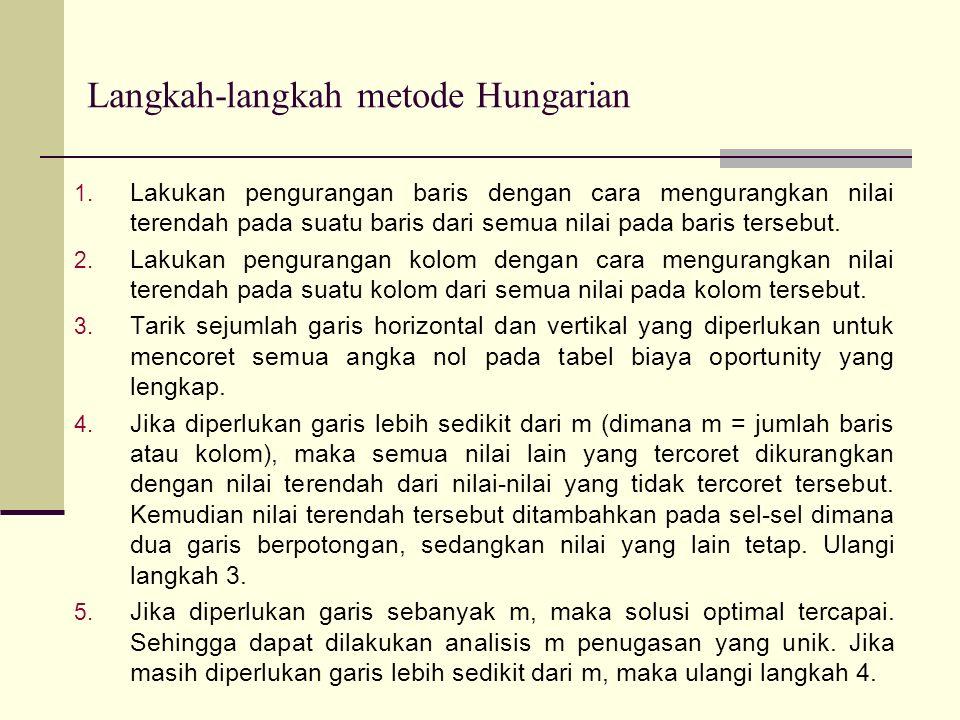 Langkah-langkah metode Hungarian 1.
