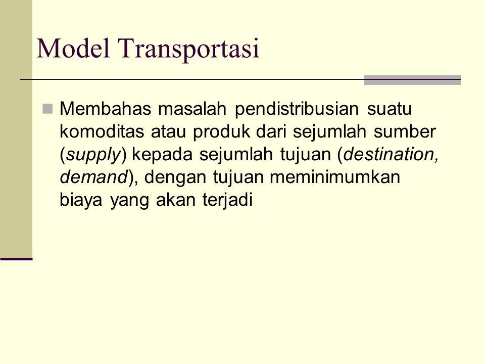 Model Transportasi Membahas masalah pendistribusian suatu komoditas atau produk dari sejumlah sumber (supply) kepada sejumlah tujuan (destination, demand), dengan tujuan meminimumkan biaya yang akan terjadi