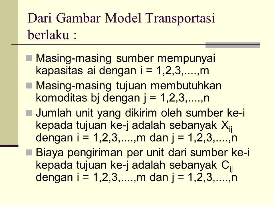Dari Gambar Model Transportasi berlaku : Masing-masing sumber mempunyai kapasitas ai dengan i = 1,2,3,....,m Masing-masing tujuan membutuhkan komodita