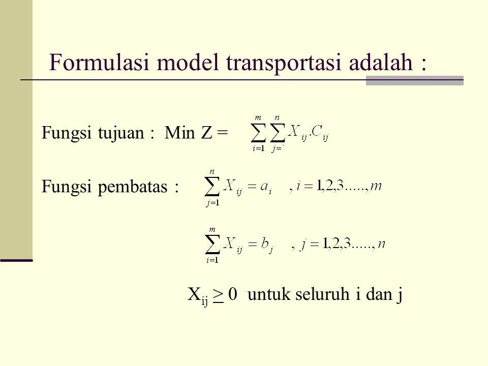 Formulasi model transportasi adalah : Fungsi tujuan : Min Z = Fungsi pembatas : X ij > 0 untuk seluruh i dan j
