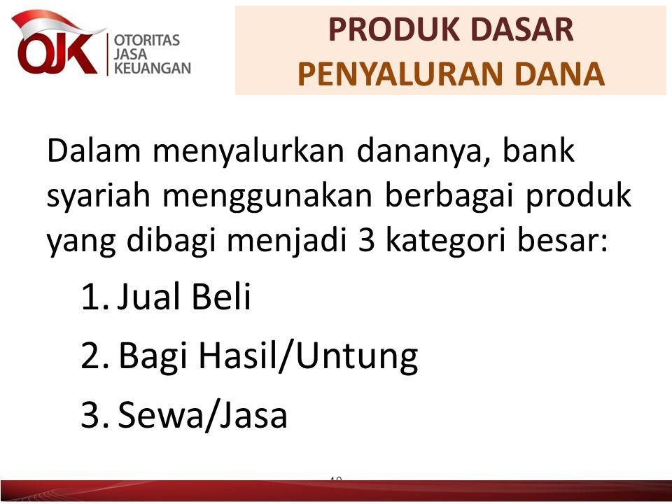 Dalam menyalurkan dananya, bank syariah menggunakan berbagai produk yang dibagi menjadi 3 kategori besar: 1.Jual Beli 2.Bagi Hasil/Untung 3.Sewa/Jasa 10 PRODUK DASAR PENYALURAN DANA