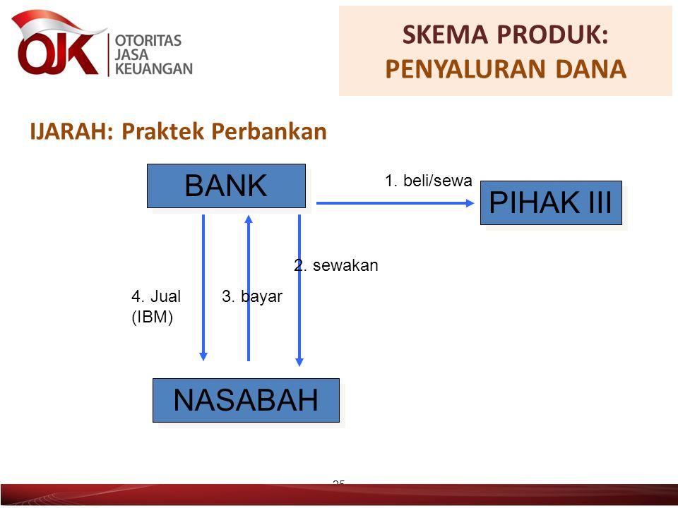 IJARAH: Praktek Perbankan 25 BANK NASABAH PIHAK III 2.
