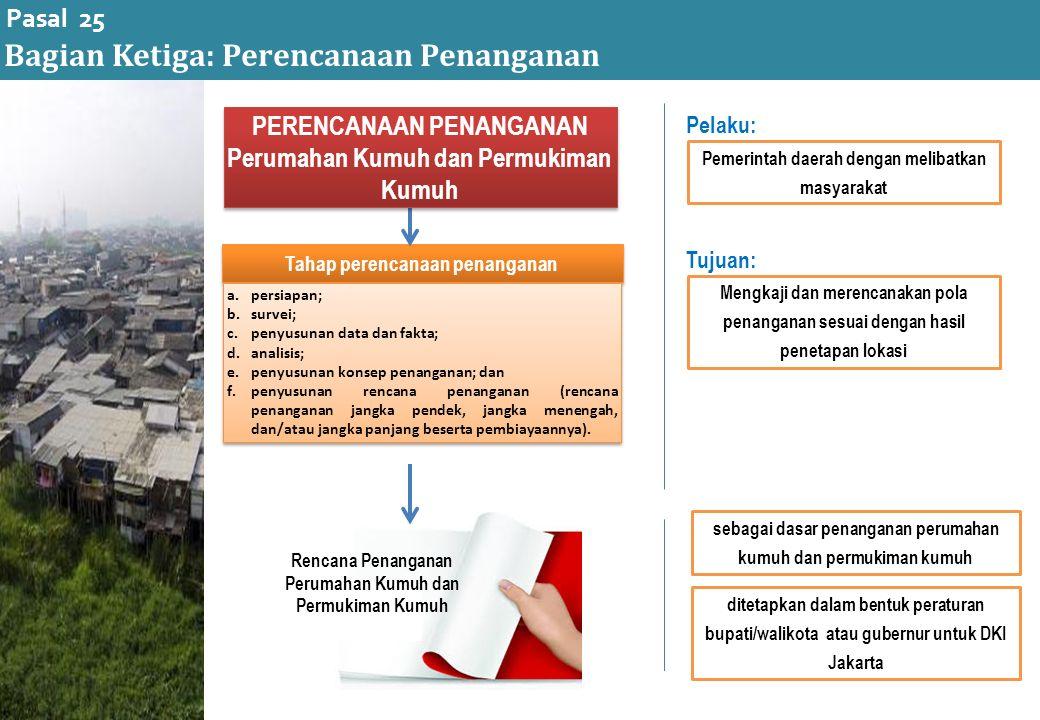 Bagian Ketiga: Perencanaan Penanganan Pemerintah daerah dengan melibatkan masyarakat ditetapkan dalam bentuk peraturan bupati/walikota atau gubernur untuk DKI Jakarta sebagai dasar penanganan perumahan kumuh dan permukiman kumuh Tahap perencanaan penanganan a.persiapan; b.survei; c.penyusunan data dan fakta; d.analisis; e.penyusunan konsep penanganan; dan f.penyusunan rencana penanganan (rencana penanganan jangka pendek, jangka menengah, dan/atau jangka panjang beserta pembiayaannya).
