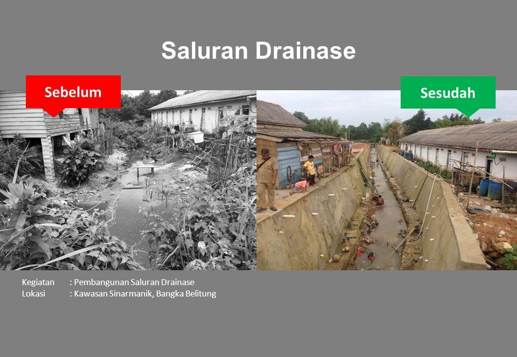Saluran Drainase Kegiatan: Pembangunan Saluran Drainase Lokasi: Kawasan Sinarmanik, Bangka Belitung Sebelum Sesudah