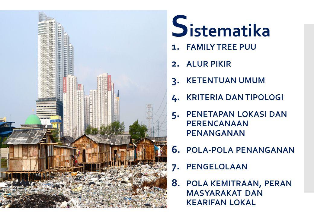 1. FAMILY TREE PUU 2. ALUR PIKIR 3. KETENTUAN UMUM 4.