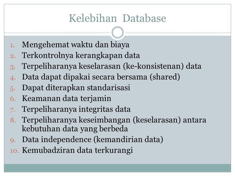Kelebihan Database 1. Mengehemat waktu dan biaya 2. Terkontrolnya kerangkapan data 3. Terpeliharanya keselarasan (ke-konsistenan) data 4. Data dapat d