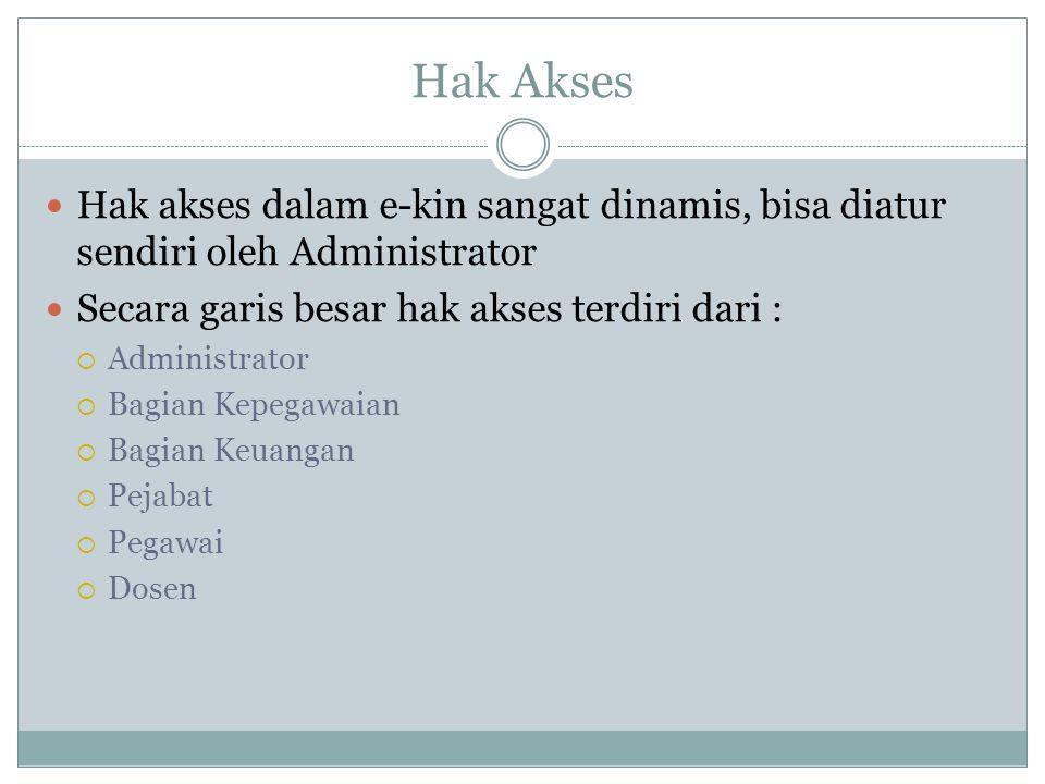 Hak Akses Hak akses dalam e-kin sangat dinamis, bisa diatur sendiri oleh Administrator Secara garis besar hak akses terdiri dari :  Administrator  B