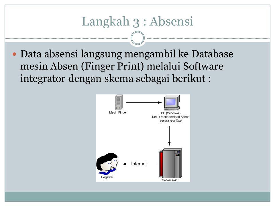 Langkah 3 : Absensi (Lanjutan) Data absen didownload ke PC workstation melalui software secara realtime PC workstation akan mentransfer data ke server melalui aplikasi web service Server akan mengolah data absen untuk dapat diakses oleh tiap-tiap pegawai