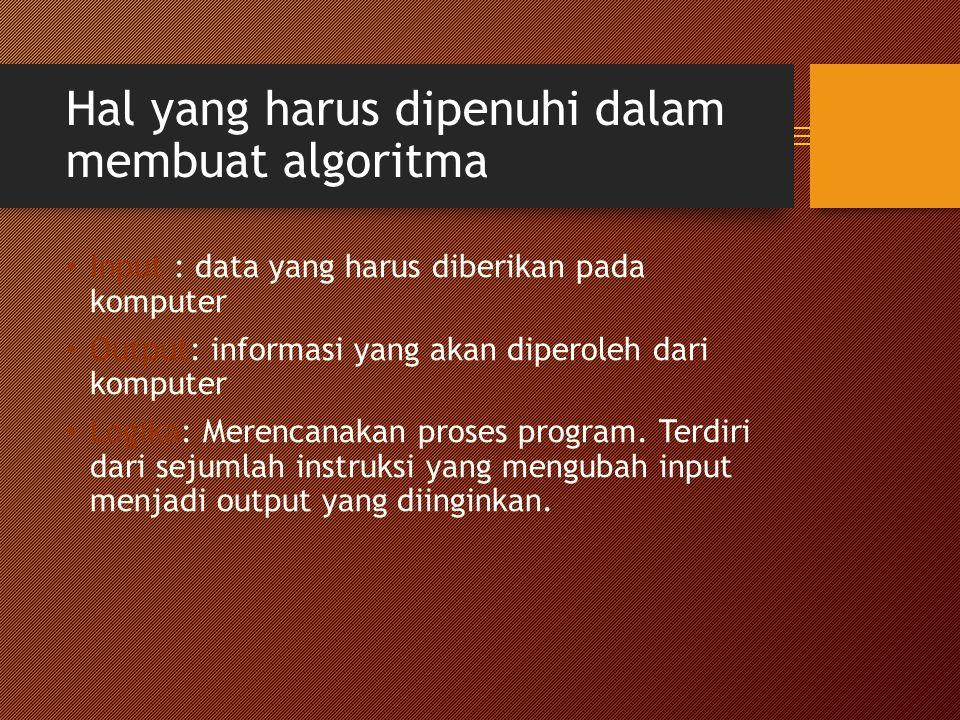Hal yang harus dipenuhi dalam membuat algoritma Input : data yang harus diberikan pada komputer Output: informasi yang akan diperoleh dari komputer Logika: Merencanakan proses program.