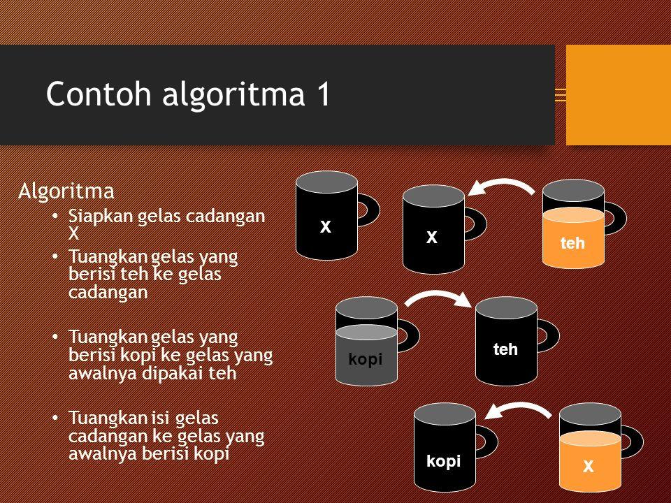 Contoh algoritma 1 Algoritma Siapkan gelas cadangan X Tuangkan gelas yang berisi teh ke gelas cadangan Tuangkan gelas yang berisi kopi ke gelas yang awalnya dipakai teh Tuangkan isi gelas cadangan ke gelas yang awalnya berisi kopi teh kopi teh X X kopi X