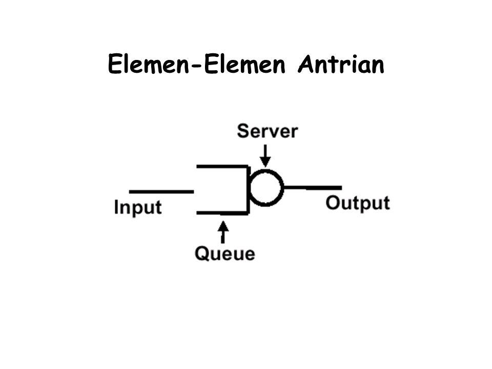 Elemen-Elemen Antrian