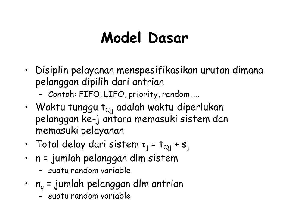 Model Dasar Disiplin pelayanan menspesifikasikan urutan dimana pelanggan dipilih dari antrian –Contoh: FIFO, LIFO, priority, random, … Waktu tunggu t Qj adalah waktu diperlukan pelanggan ke-j antara memasuki sistem dan memasuki pelayanan Total delay dari sistem  j = t Qj + s j n = jumlah pelanggan dlm sistem –suatu random variable n q = jumlah pelanggan dlm antrian –suatu random variable