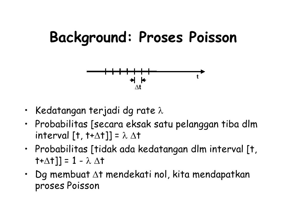 Background: Proses Poisson Kedatangan terjadi dg rate Probabilitas [secara eksak satu pelanggan tiba dlm interval [t, t+  t]] =  t Probabilitas [tid