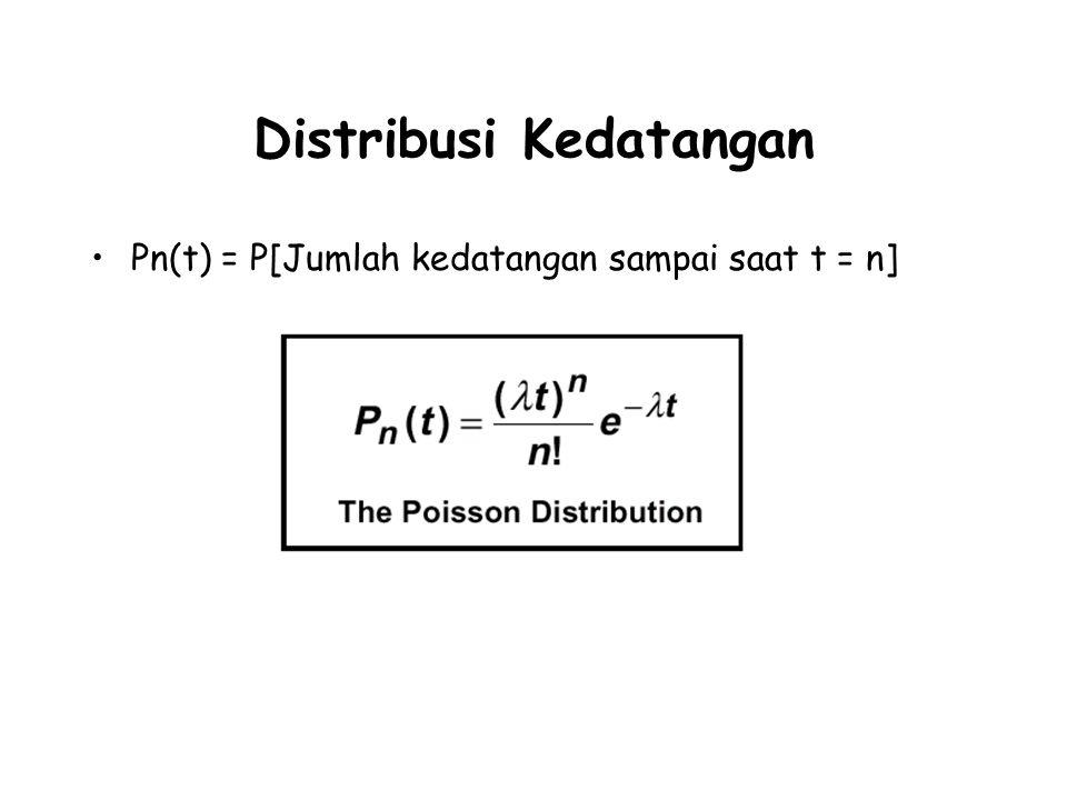 Distribusi Kedatangan Pn(t) = P[Jumlah kedatangan sampai saat t = n]