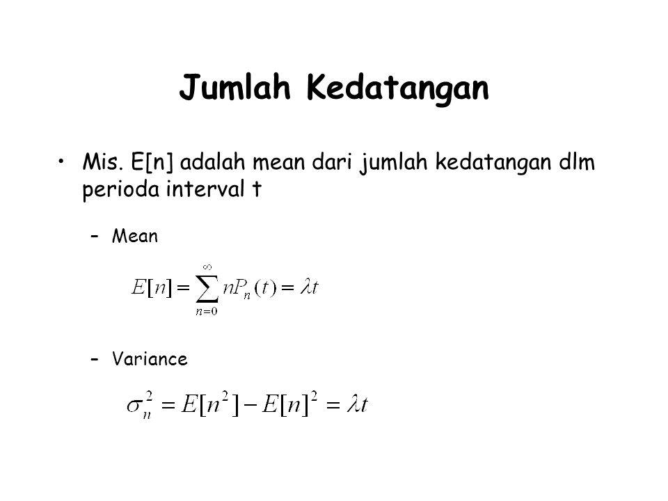 Jumlah Kedatangan Mis. E[n] adalah mean dari jumlah kedatangan dlm perioda interval t –Mean –Variance