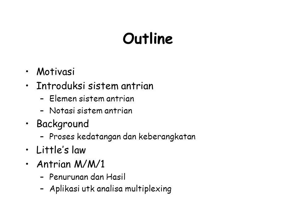 Outline Motivasi Introduksi sistem antrian –Elemen sistem antrian –Notasi sistem antrian Background –Proses kedatangan dan keberangkatan Little's law Antrian M/M/1 –Penurunan dan Hasil –Aplikasi utk analisa multiplexing