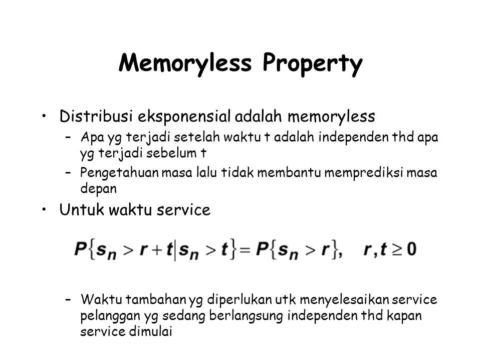 Memoryless Property Distribusi eksponensial adalah memoryless –Apa yg terjadi setelah waktu t adalah independen thd apa yg terjadi sebelum t –Pengetahuan masa lalu tidak membantu memprediksi masa depan Untuk waktu service –Waktu tambahan yg diperlukan utk menyelesaikan service pelanggan yg sedang berlangsung independen thd kapan service dimulai