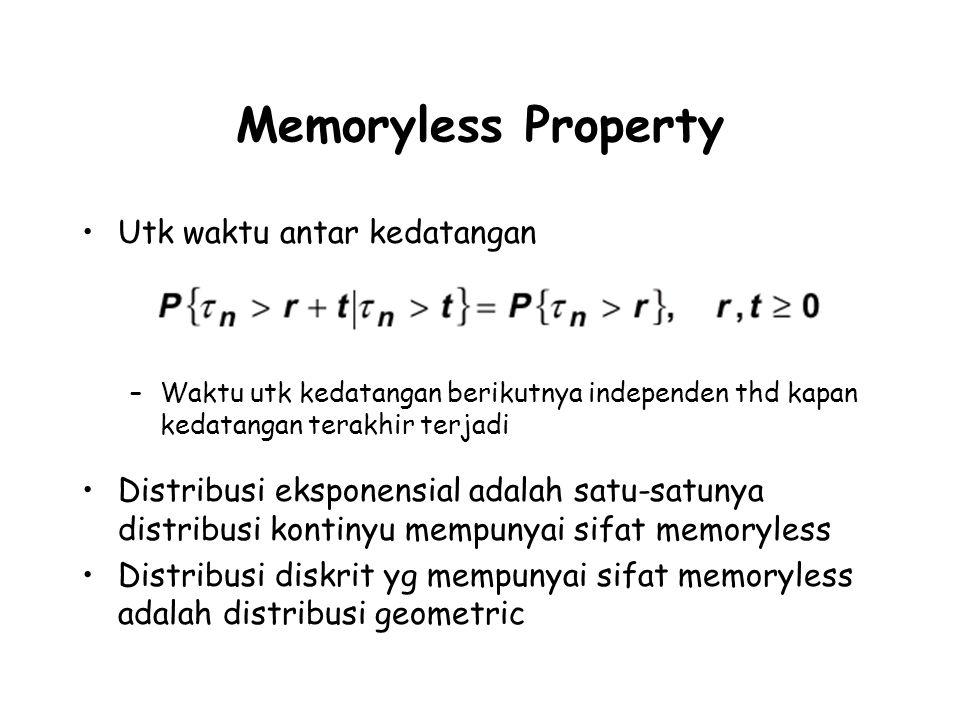 Memoryless Property Utk waktu antar kedatangan –Waktu utk kedatangan berikutnya independen thd kapan kedatangan terakhir terjadi Distribusi eksponensial adalah satu-satunya distribusi kontinyu mempunyai sifat memoryless Distribusi diskrit yg mempunyai sifat memoryless adalah distribusi geometric
