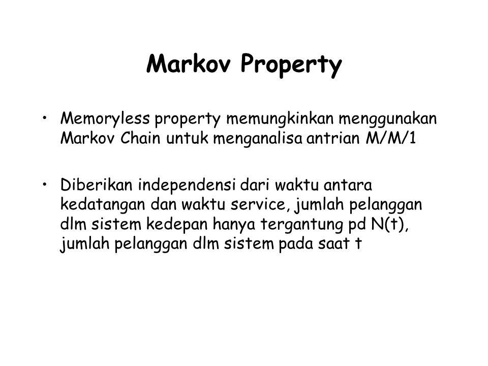 Markov Property Memoryless property memungkinkan menggunakan Markov Chain untuk menganalisa antrian M/M/1 Diberikan independensi dari waktu antara kedatangan dan waktu service, jumlah pelanggan dlm sistem kedepan hanya tergantung pd N(t), jumlah pelanggan dlm sistem pada saat t