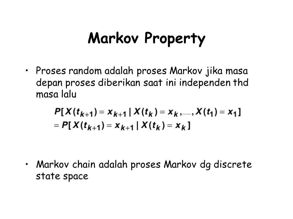 Markov Property Proses random adalah proses Markov jika masa depan proses diberikan saat ini independen thd masa lalu Markov chain adalah proses Marko