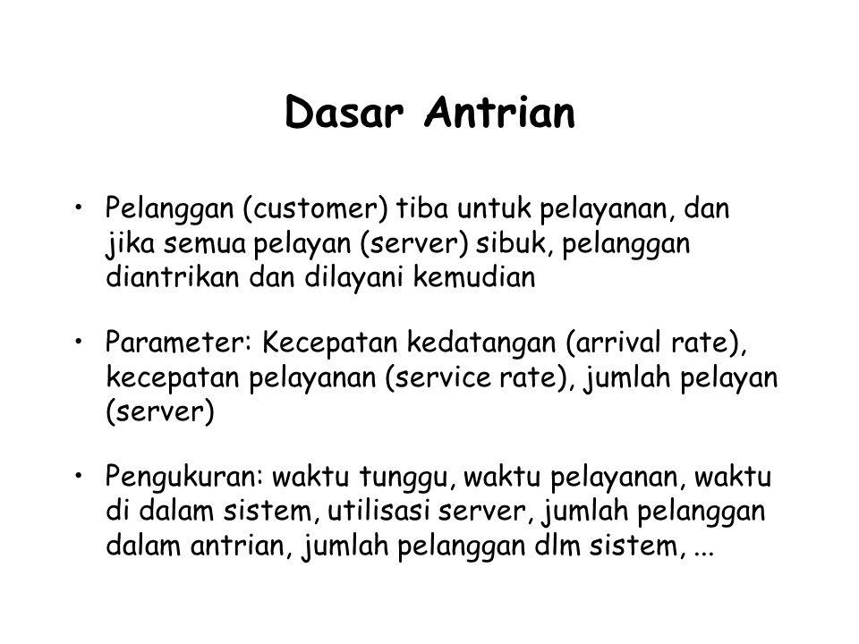Dasar Antrian Pelanggan (customer) tiba untuk pelayanan, dan jika semua pelayan (server) sibuk, pelanggan diantrikan dan dilayani kemudian Parameter: