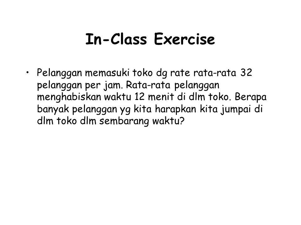 In-Class Exercise Pelanggan memasuki toko dg rate rata-rata 32 pelanggan per jam. Rata-rata pelanggan menghabiskan waktu 12 menit di dlm toko. Berapa