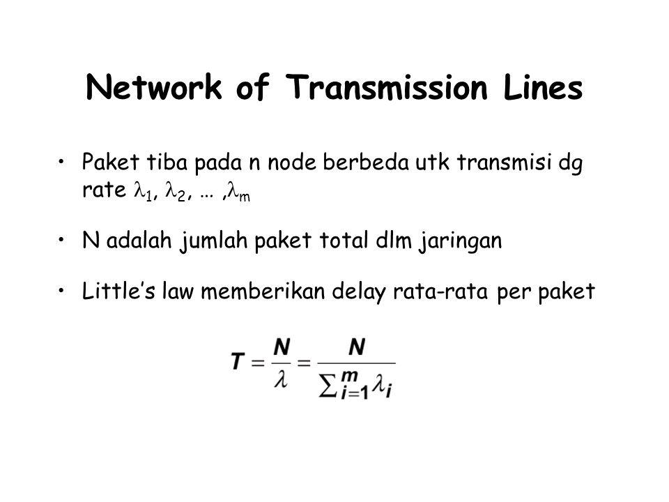 Paket tiba pada n node berbeda utk transmisi dg rate 1, 2, …, m N adalah jumlah paket total dlm jaringan Little's law memberikan delay rata-rata per paket