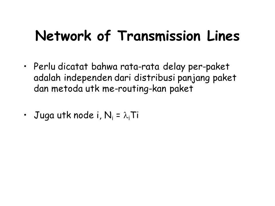 Network of Transmission Lines Perlu dicatat bahwa rata-rata delay per-paket adalah independen dari distribusi panjang paket dan metoda utk me-routing-kan paket Juga utk node i, N i = i Ti