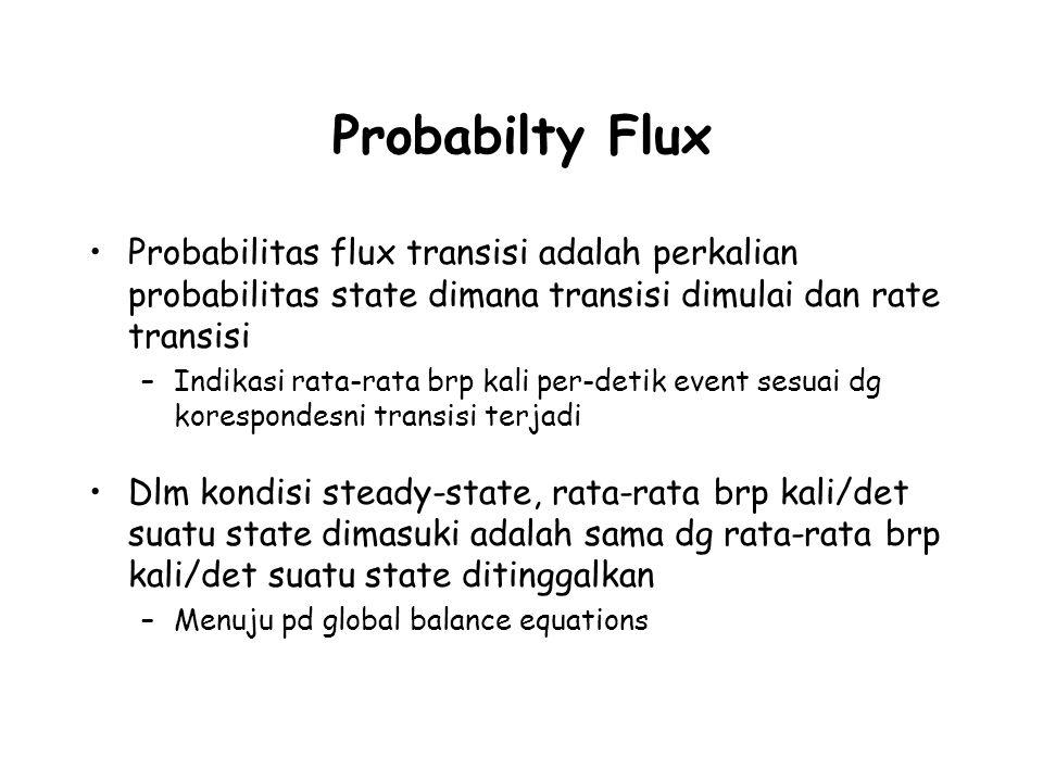 Probabilty Flux Probabilitas flux transisi adalah perkalian probabilitas state dimana transisi dimulai dan rate transisi –Indikasi rata-rata brp kali per-detik event sesuai dg korespondesni transisi terjadi Dlm kondisi steady-state, rata-rata brp kali/det suatu state dimasuki adalah sama dg rata-rata brp kali/det suatu state ditinggalkan –Menuju pd global balance equations