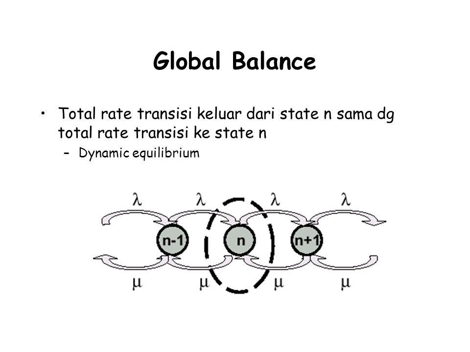 Global Balance Total rate transisi keluar dari state n sama dg total rate transisi ke state n –Dynamic equilibrium