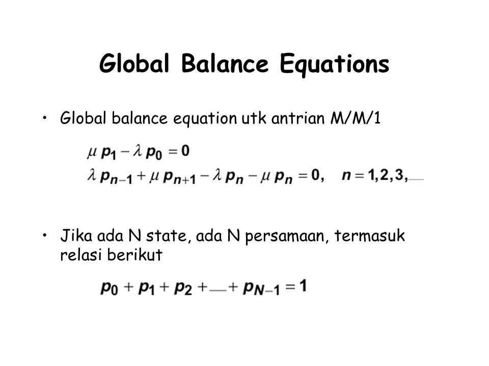 Global Balance Equations Global balance equation utk antrian M/M/1 Jika ada N state, ada N persamaan, termasuk relasi berikut