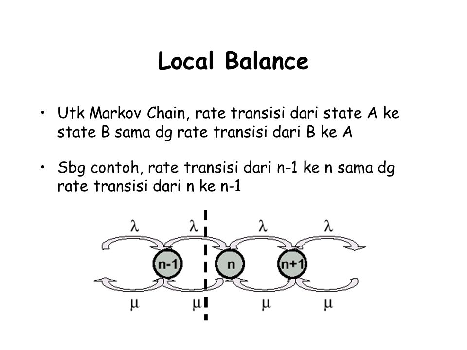 Local Balance Utk Markov Chain, rate transisi dari state A ke state B sama dg rate transisi dari B ke A Sbg contoh, rate transisi dari n-1 ke n sama dg rate transisi dari n ke n-1