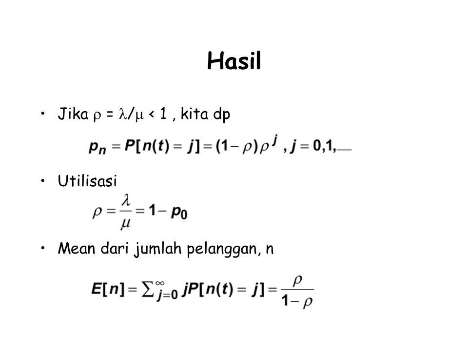 Hasil Jika  = /  < 1, kita dp Utilisasi Mean dari jumlah pelanggan, n