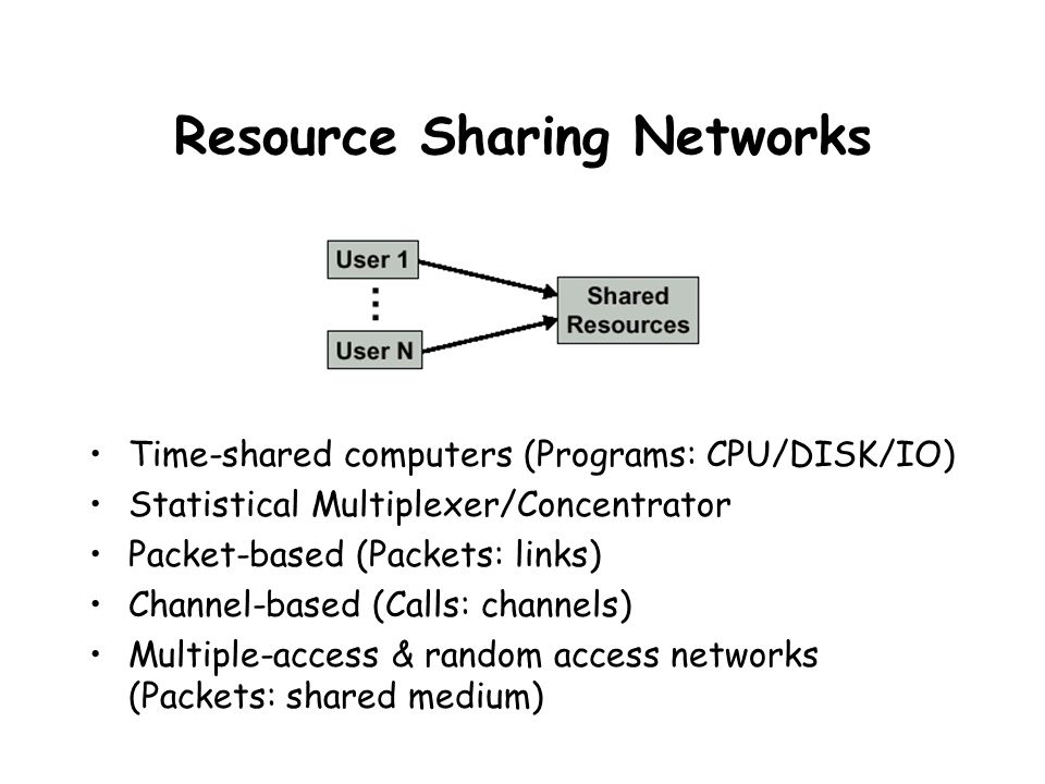 Resource Sharing Networks Time-shared computers (Programs: CPU/DISK/IO) Statistical Multiplexer/Concentrator Packet-based (Packets: links) Channel-based (Calls: channels) Multiple-access & random access networks (Packets: shared medium)